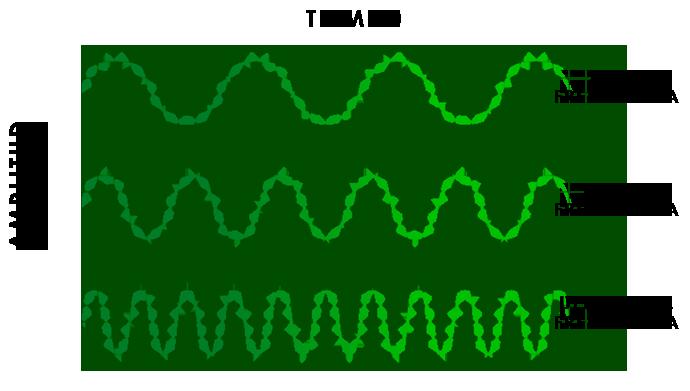 Existen distintos tipos de tag RFID o etiquetas RFID
